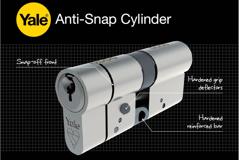 Get an Anti Snap Lock Today!
